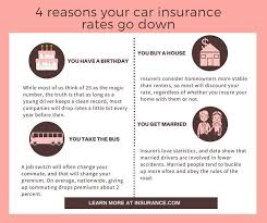 reasons your rates drop there are a variety of reasons your carinsurance