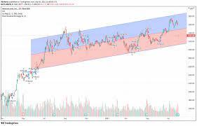 Amazon Stock (NASDAQ: AMZN) Drops After ...