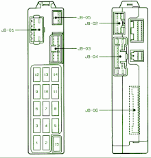 door lockcar wiring diagram page 2 1997 mazda 626 junction fuse box diagram