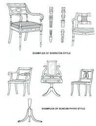 different styles of furniture. Different Styles Of Furniture Chart Uk . I