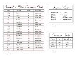 Meters To Feet Height Chart Height Feet Conversion Online Charts Collection