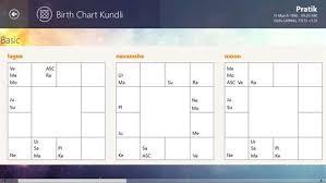 Birth Chart Astrosage Astrosage Kundli For Windows 10 Pc Free Download Best
