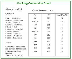 Ml To Cups Conversion Chart Cooking Conversion Chart Cooking Conversion Table