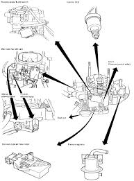 similiar 1989 nissan pickup parts diagram keywords nissan 1986 d21 4x4 exhaust diagram nissan engine image for