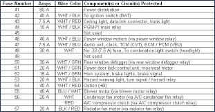 1999 honda civic si fuse box diagram auto wiring 99 on 99 honda civic fuse box diagram 99 honda civic fuse box cover diagram powerful imagine like 5 wiring