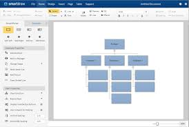 How Do You Draw An Organizational Chart How To Create An Organizational Chart