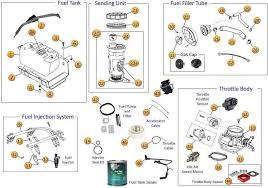jeep fuel pump assembly jeep wrangler fuel pump Tj Wrangler Fuel Pump Wiring Harness fuel system parts for wrangler tj Fuel Pump Wiring Harness Diagram