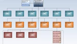 Visio 2013 Org Chart Template Matrix Organization Chart