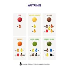 Color Right Icing Color Chart