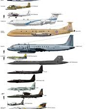 Boeing Aircraft Size Chart Experienced Aircraft Size Comparison Chart Boeing Planes