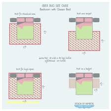 area rug size guide king bed designs
