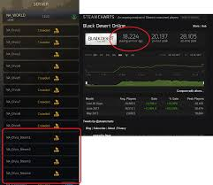Black Desert Steam Charts Some Serious Discrepancy Between Steam Chart Numbers And In