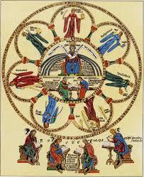 17 bästa bilder om seven liberal arts på filosofi 17 bästa bilder om seven liberal arts på filosofi medeltida och grammatik