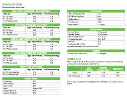 Sales Activity Tracking Spreadsheet Beautiful Best Merchandise ...