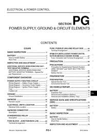 2010 nissan altima power supply, ground & circuit elements 2010 Nissan Altima Fuse Box Diagram 2010 nissan altima power supply, ground & circuit elements (section pg) (145 pages) 2010 nissan altima interior fuse box diagram