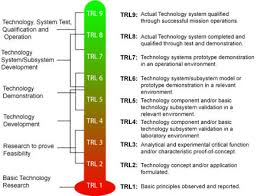 Technology Readiness Level Technology Readiness Level