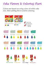 Mccormick Food Coloring Color Chart Studentipmf Me