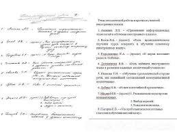 Набор текста рефераты курсовые и дипломные работы по  Объявления