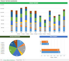 Performance Dashboard Excel And Personal Finance Dashboard Excel
