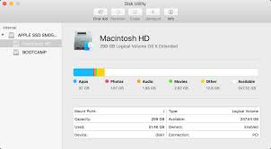 Ethernet Not Lighting Up How To Fix Ethernet Problems After A Recent Mac Security Update