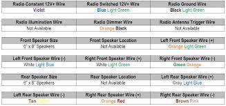 2009 ford flex headlight wiring diagram 2009 kia rio wiring 2005 ford mustang radio wiring diagram at 2009 Ford Mustang Wiring Diagram