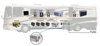 rv wiring diagrams rv image wiring diagram rv wiring diagram inverter charger class a rv s on rv wiring diagrams