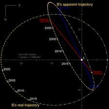 Star Distances From Earth Chart Alpha Centauri Wikipedia