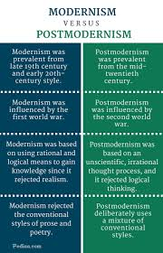 modernism related keywords suggestions modernism long tail modernism in literature essay grading essays english