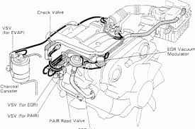 yzf 600 wiring diagram petaluma toyota engine parts diagram on toyota 3 0 v6 engine diagram moreover