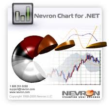 Nevron Chart For Net Information Free Download