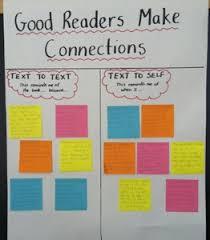 Anchor Chart Relief Teaching Ideas