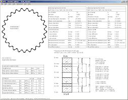 Spline Dimensions Chart Spline Chart Related Keywords Suggestions Spline Chart