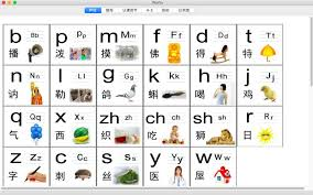 Learn chinese alphabet | mandarin pinyin pronunciation guide. Pinyin Learn Chinese English App Price Drops