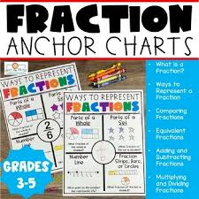 Equivalent Fractions Anchor Chart 4th Grade Fraction Anchor Charts And Posters