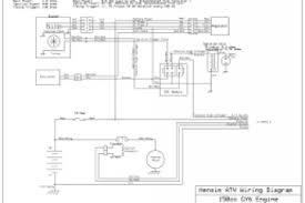 tao tao atv wiring diagram 4k wallpapers taotao 110cc atv wiring diagram at Tao Tao 125cc 4 Wheeler Wiring Diagram