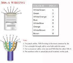 568b wiring diagram 568a vs 568b wiring diagrams \u2022 techwomen co Cat 6 Ethernet Crossover Cable Wiring Diagram cat 5 wiring diagram 568b cat 5 wiring diagram 568b 568b wiring diagram cat5 wiring diagram 568b wiring diagram 568b wiring Cat 6 B