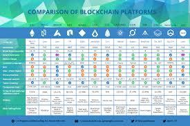 Crypto Chart Compare