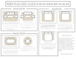 what size rug should i get for my dining room table sectional ing guide tips on s