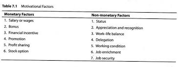 monetary and non monetary factors of motivation
