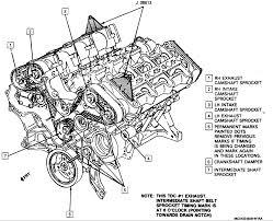 3 1 liter gm engine diagram exhaust not lossing wiring diagram • 3 1 liter gm engine diagram exhaust wiring library rh 6 skriptoase de 5 3 vortec engine problems 98 chevy lumina engine diagram