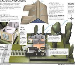 green homes designs eco friendly home ideas eco friendly house plans international eco greenhouse