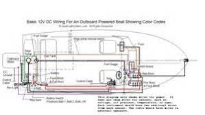 building management system wiring diagram images boat building standards basic electricity wiring your boat