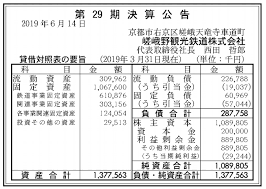 決算嵐山のトロッコ列車を運営する嵯峨野観光鉄道2018年度は2922万円