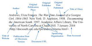 Mla Website Citation Format Mla Citation Format Classics L08 462 Ancient Greek And