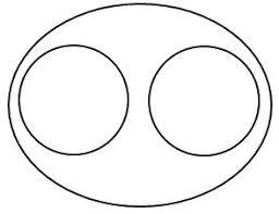 A U B U C Venn Diagram Rrb Ntpc Venn Diagram Questions Pdf Cracku