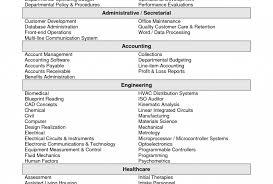 Resume Buzzwords Lovely Best Resume Outline In Resume Good Resume Outline Stunning 48