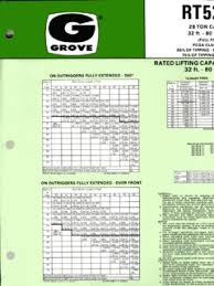 Grove Rt740 Load Chart Rough Terrain Cranes Grove Specifications Cranemarket