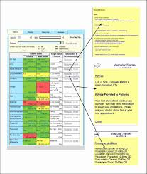 Ms Excel Spreadsheet Templates Of Bowling Chart Excel