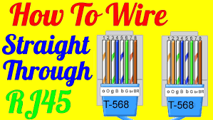 diagram for ethernet alluring how to make straight through cable rj45 cat 5 5e 6 wiring entrancing