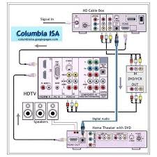 wiring diagram for surround sound system wiring diagram surround sound digital delay